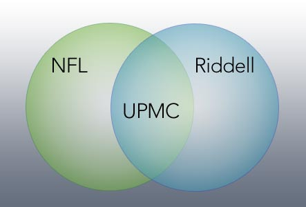 The NFL and Riddell share the UPMC as concussion experts